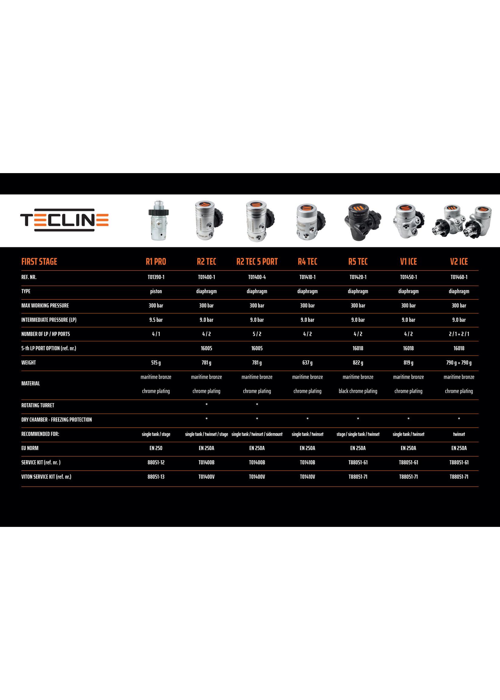 TecLine Tecline 1st Stage R2 TEC 5port - DIN