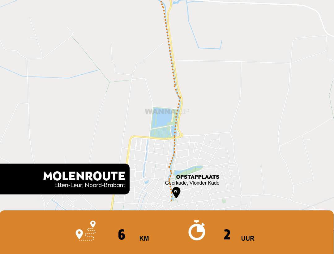 sup route molenroute Etten-Leur, Noord-Brabant - WANNAsup