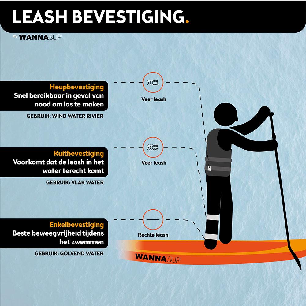 Sup leash bevestigen - WANNAsup