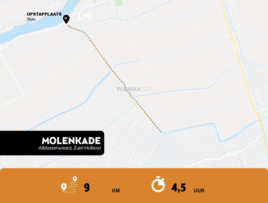 Sup-route-Alblasserwaard-Zuid-Holland-WANNAsup