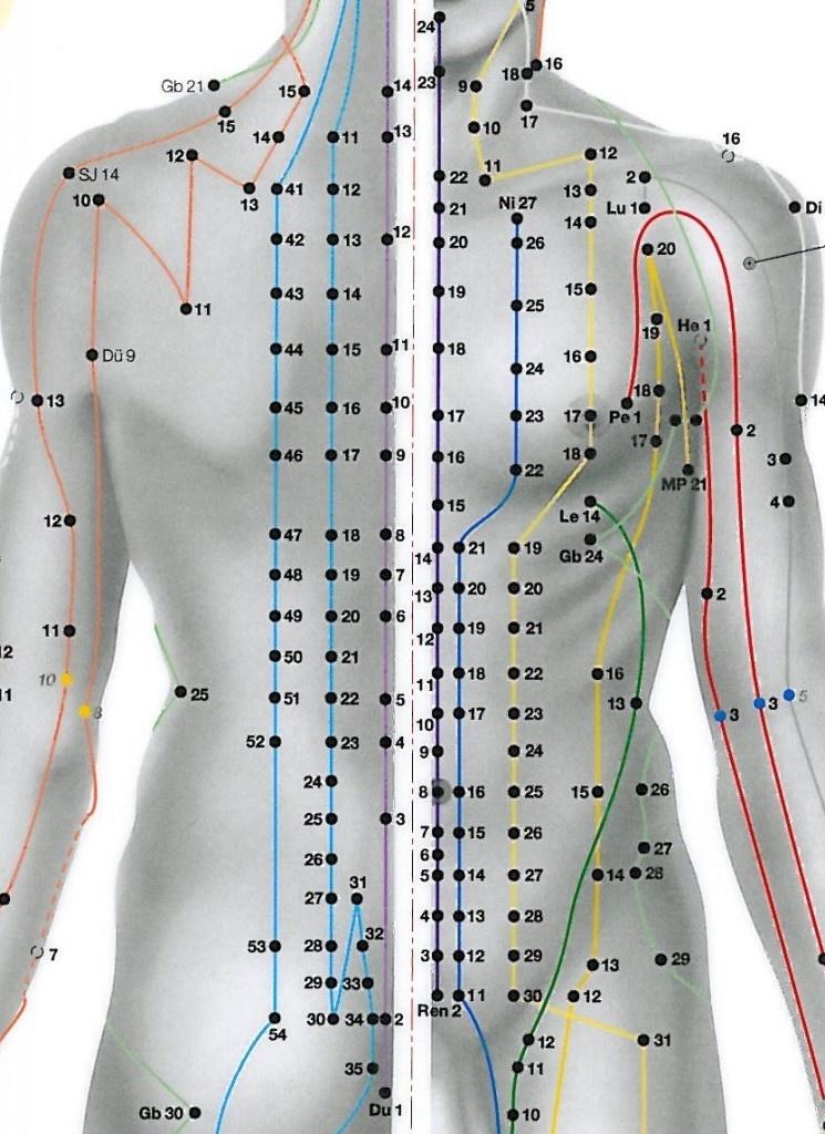 Körperakupunkturpunkte