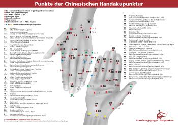 chinesische handakupunktur