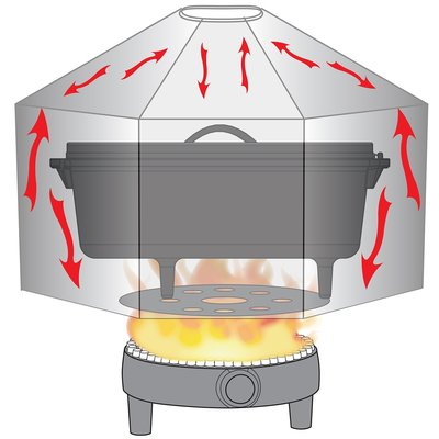 Camp Chef  Dutch Oven Warmte koepel
