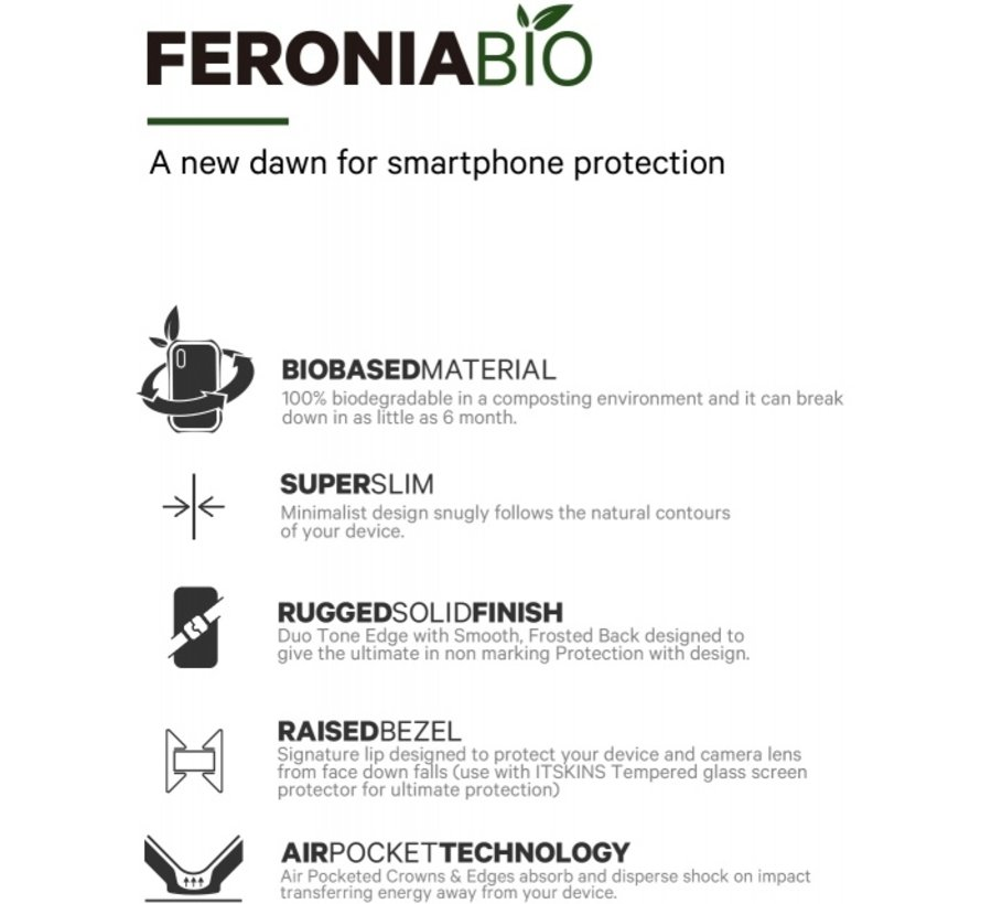 ITSKINS Level 2 FeroniaBio Hardcase iPhone SE 2020