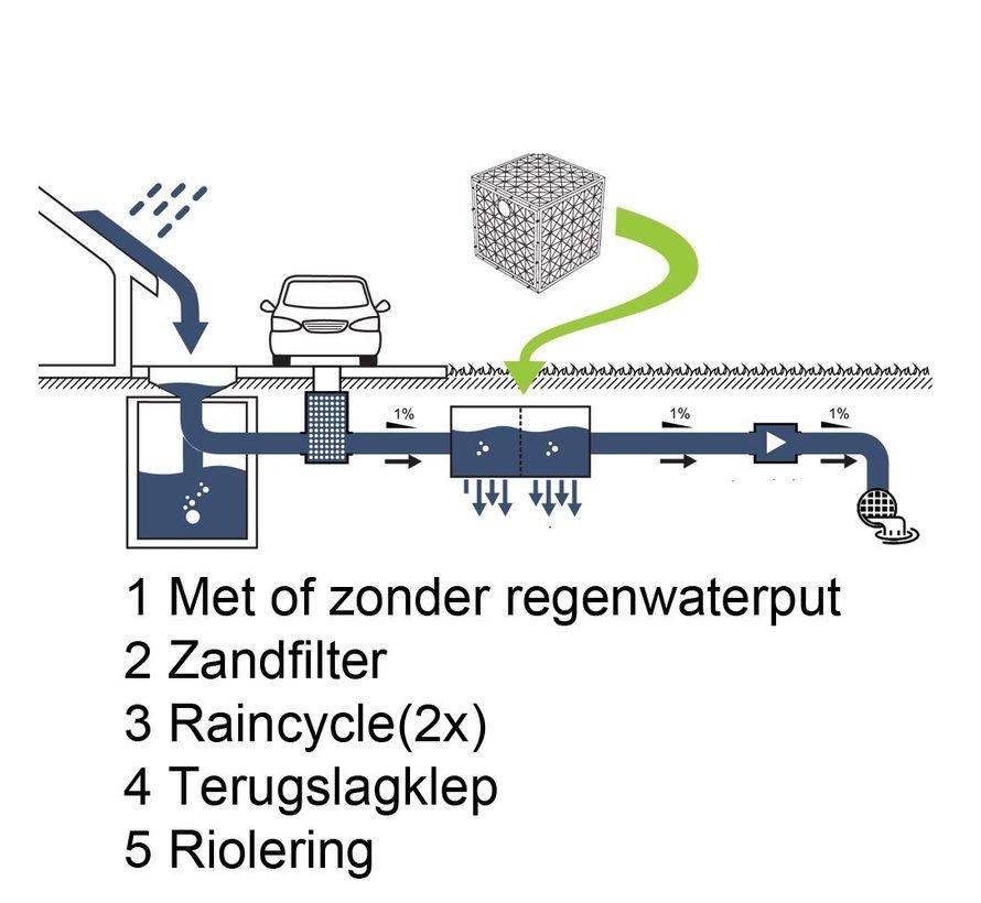Raincycle - Infiltratiekrat