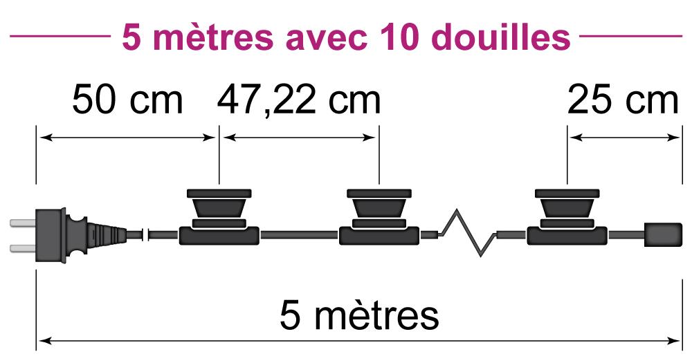 5 mètres avec 10 douilles