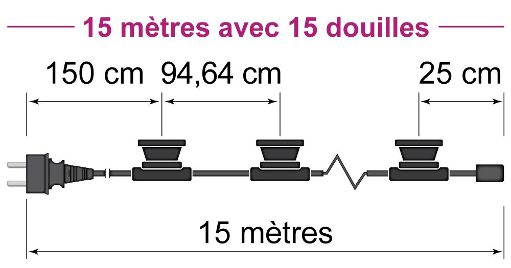 15 mètres avec 15 douilles