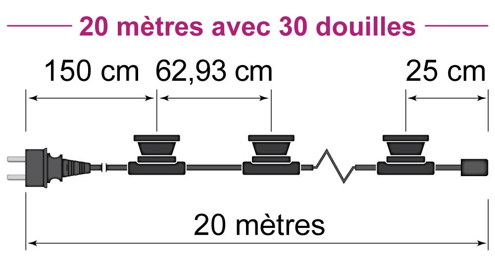 20 mètres avec 30 douilles