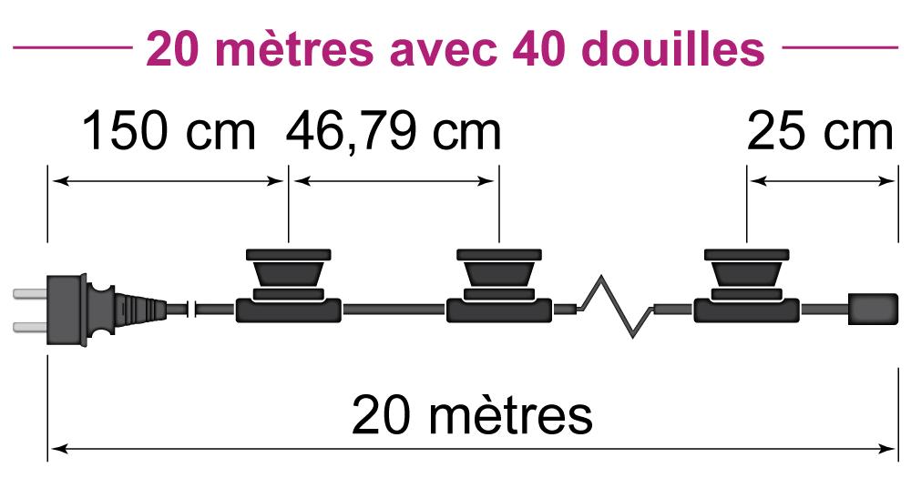20 mètres avec 40 douilles