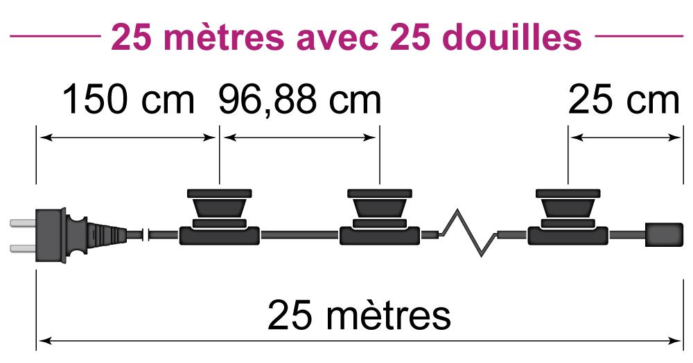 25 mètres avec 25 douilles