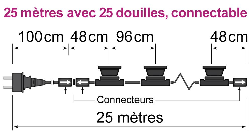 25 mètres avec 25 douilles, connectable