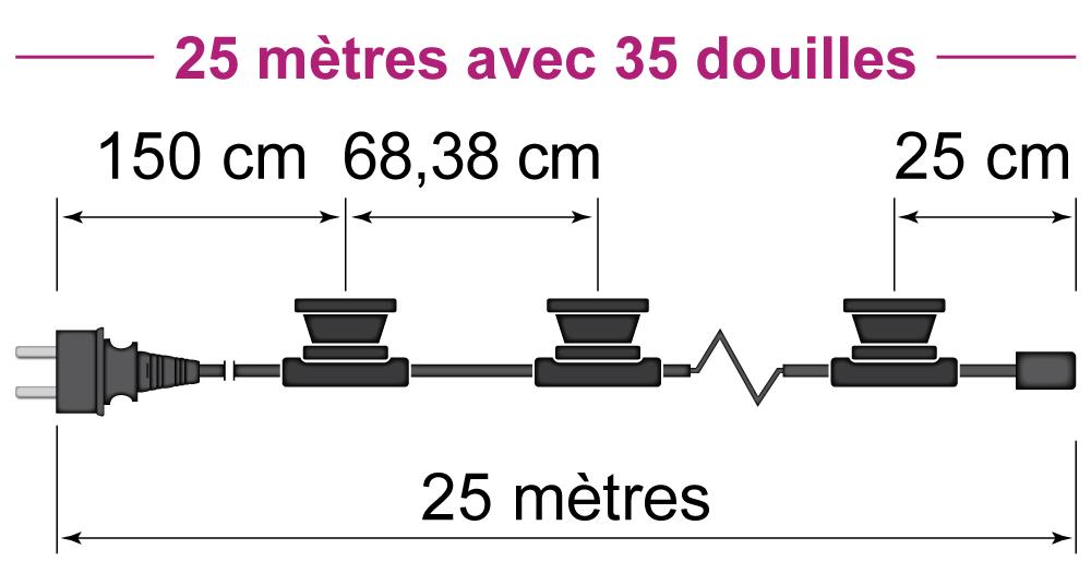 25 mètres avec 35 douilles