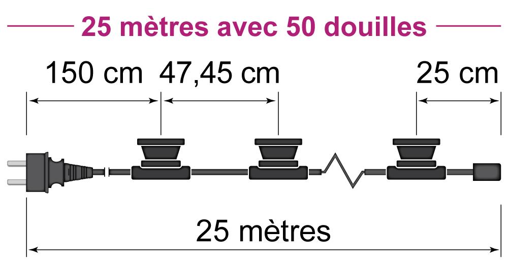 25 mètres avec 50 douilles