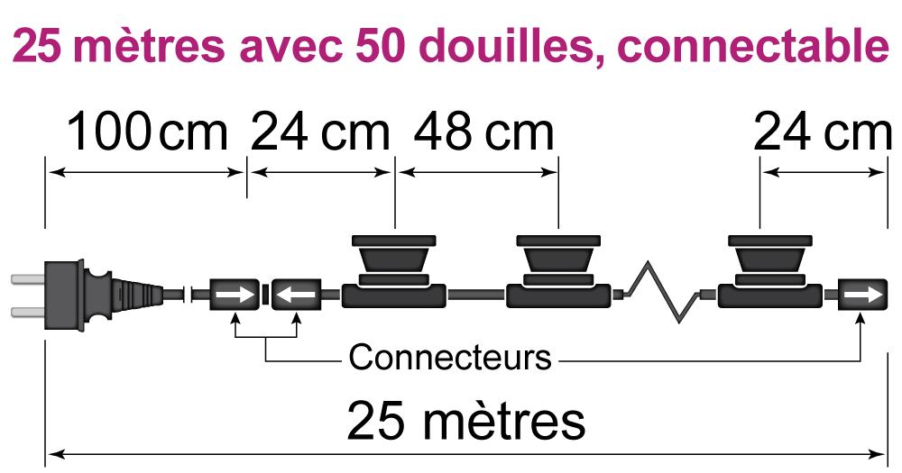 25 mètres avec 50 douilles, connectable