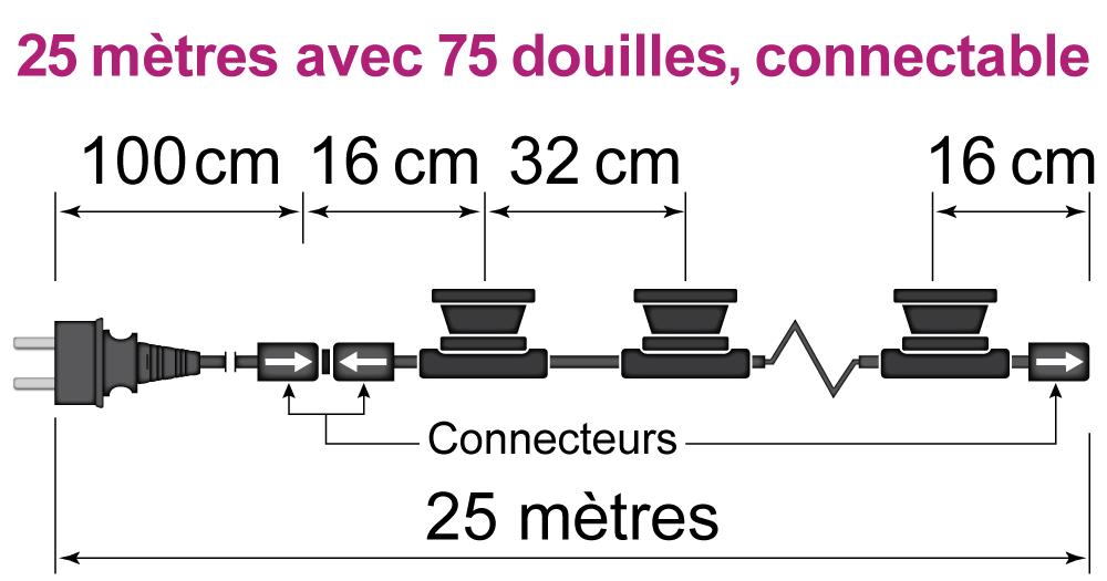 25 mètres avec 75 douilles, connectable