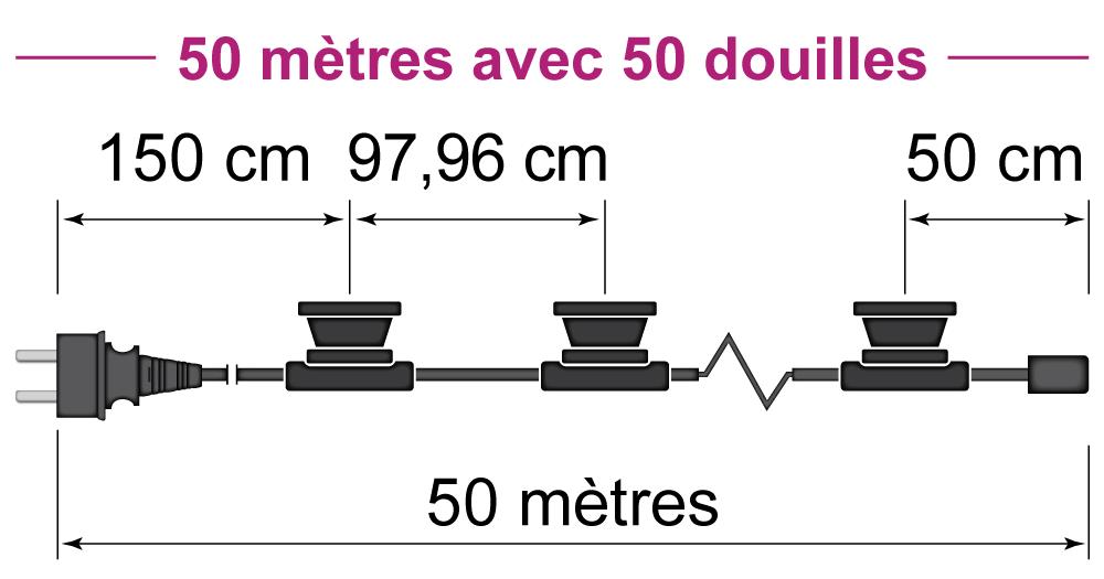 50 mètres avec 50 douilles