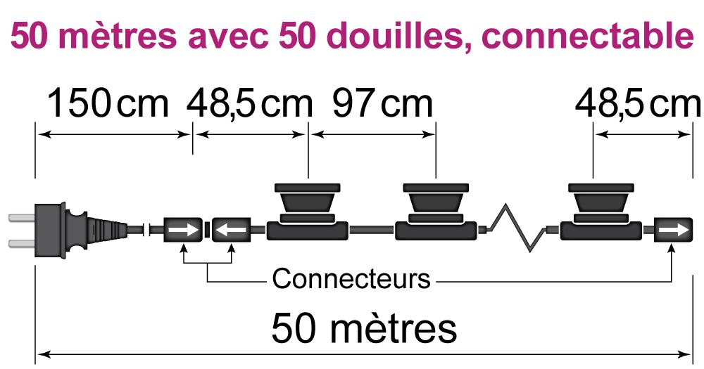 50 mètres avec 50 douilles, connectable