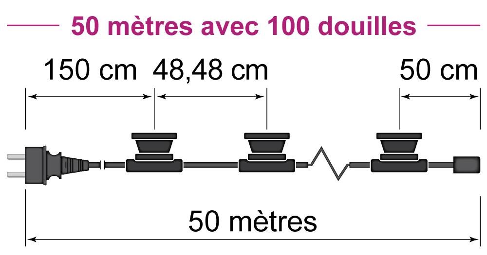 50 mètres avec 100 douilles