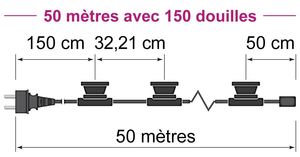 50 mètres avec 150 douilles