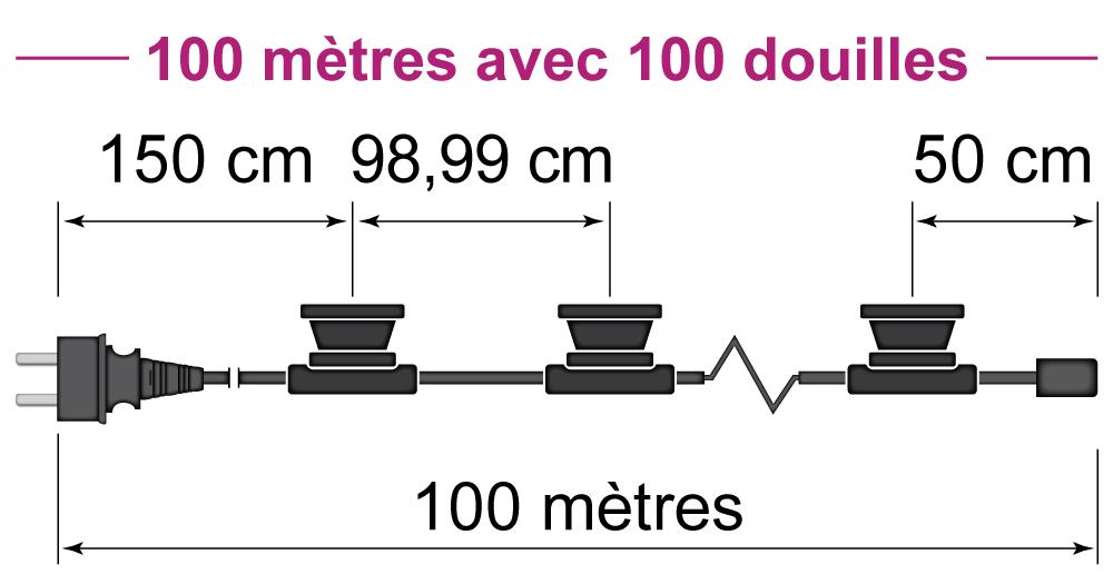 100 mètres avec 100 douilles