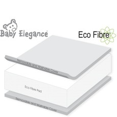 Baby Elegance Baby Elegance Eco Fibre Crib Mattress 43x89cm