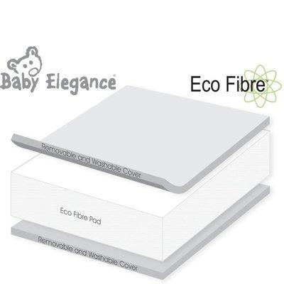 Eco Crib Mattress 43x89cm