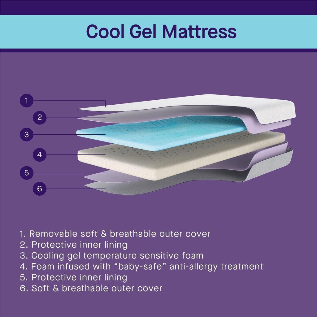 Clevamama ClevaMama Cool Gel Mattress70 x 140