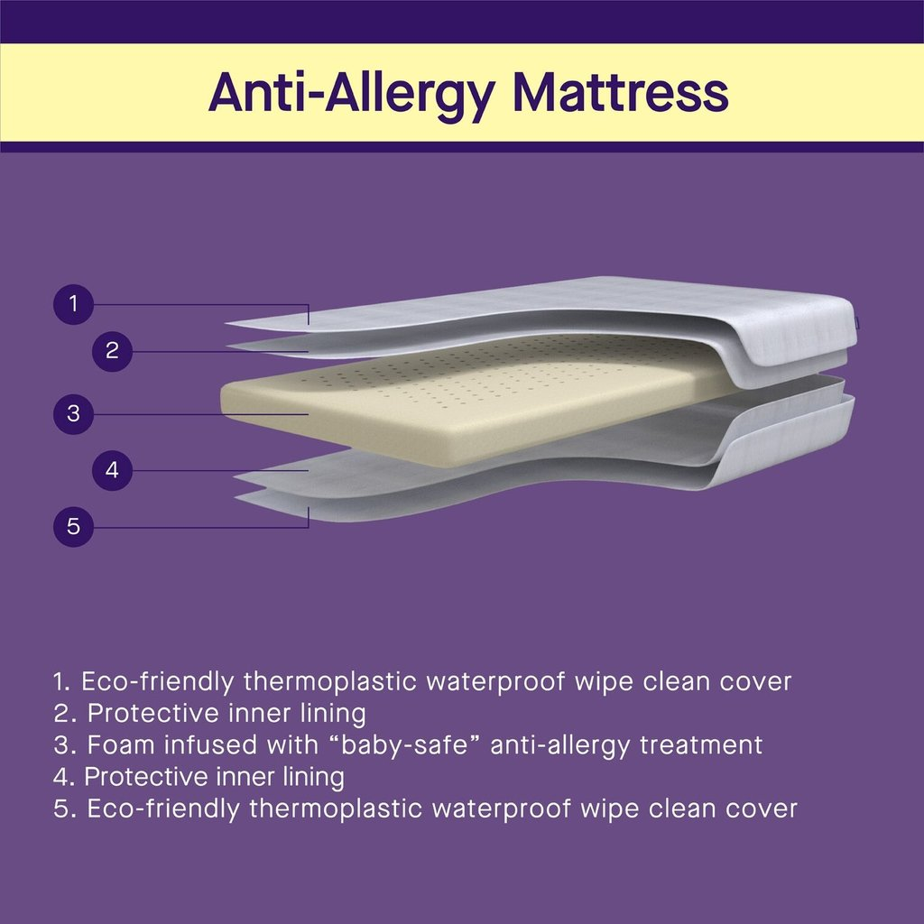 Clevamama Clevamama Anti Allergy Mattress 70 x 140 Cotbed