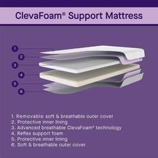 Clevamama Clevafoam Support Mattress 60 x 120 Cot