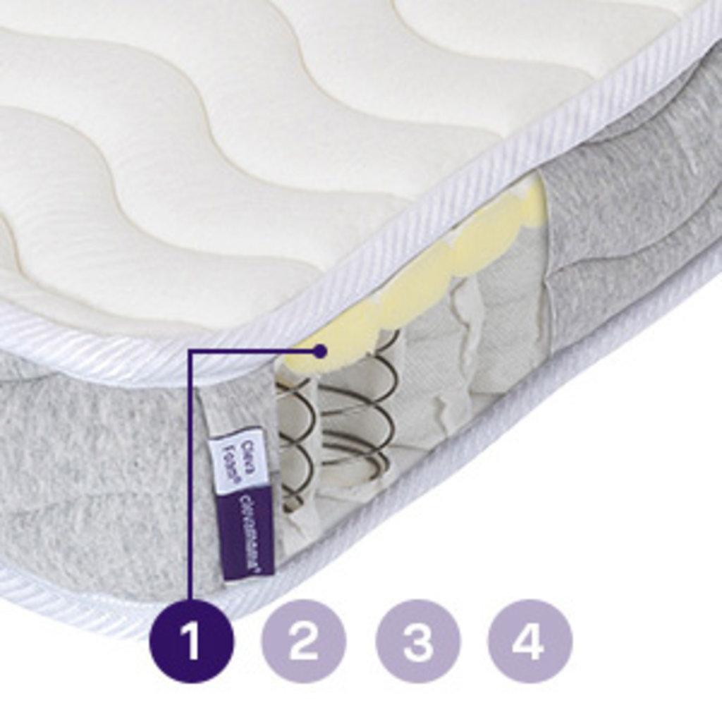 Clevamama Clevafoam Pocket Sprung Mattress 60 x 120 Cot Size