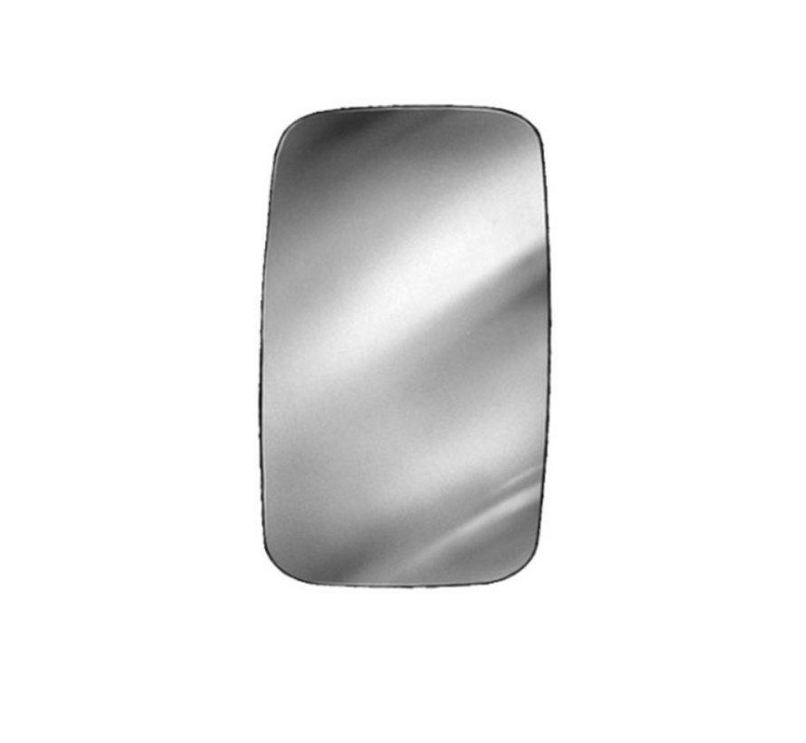 Spiegelglas Li/Re