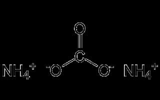 Carbonato de amonio