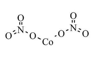 Nitrato de cobalto (II)