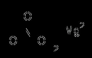Nitrato de magnesio