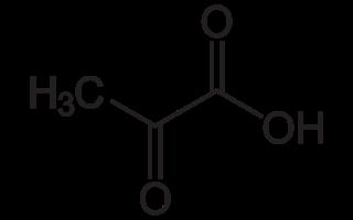 Pyruvic acid