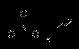 Nitrato de cinc