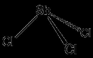 Cloruro de antimonio