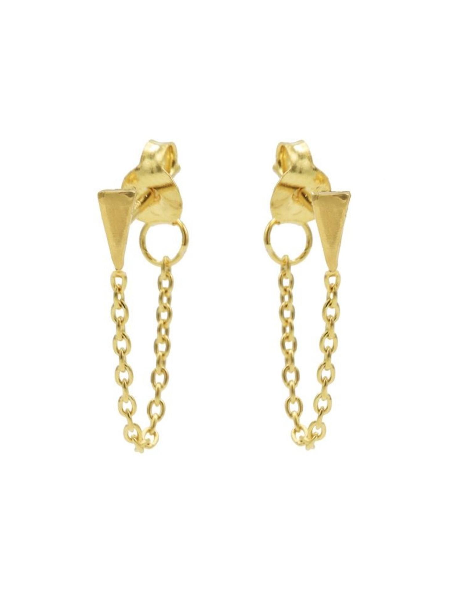 Karma Chain Mini Cone Goldplated Set