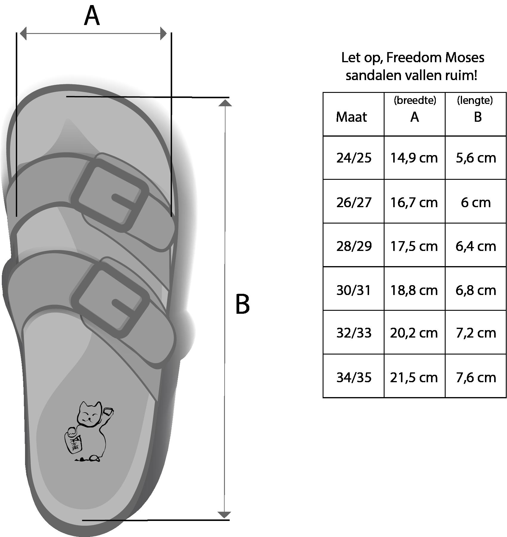 Sandalen - Cactus-2