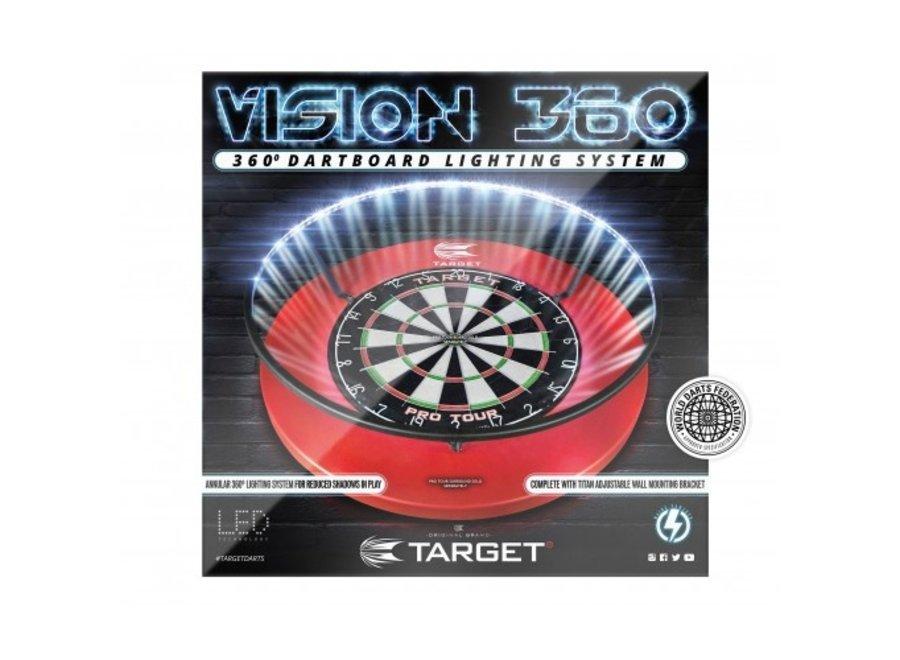 Vision 360 led verlichting