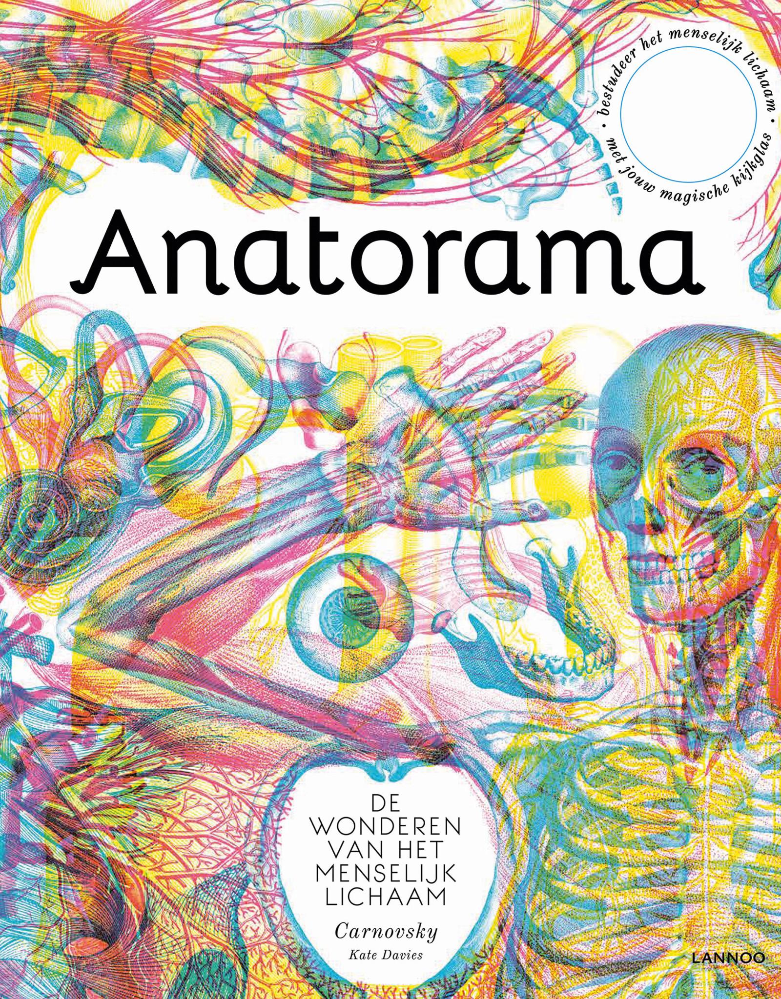 Anatorama