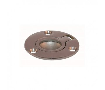Boatvision Luikring rond
