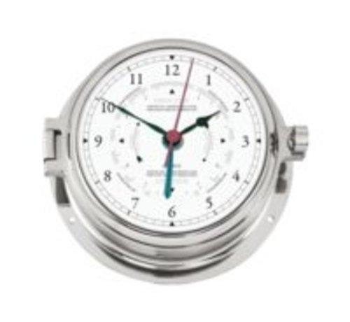 Talamex Barometer