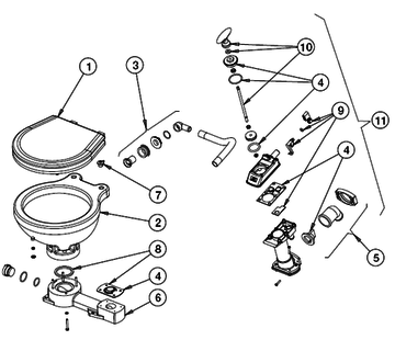 Johnson Johnson Pump spoelhandel set