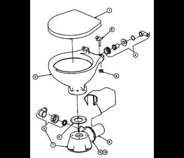 Johnson Johnson Pump soft-close bril/deksel voor silent-electric comfort