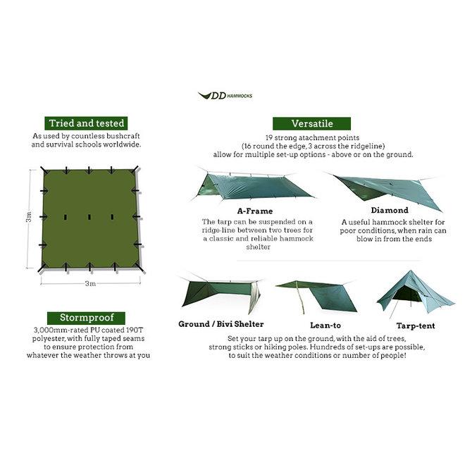 Tarp 3x3 – Olive Green