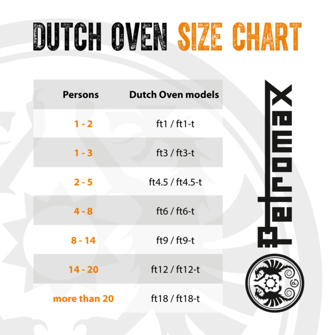 Dutch Oven FT9-9QT