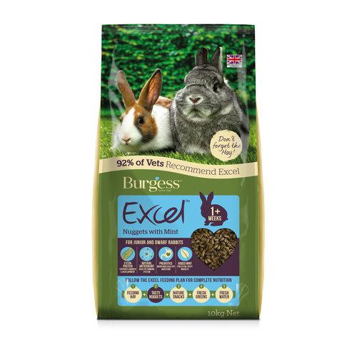 Burgess Excel Rabbit Junior & Dwarf