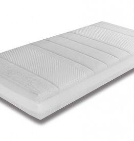 Sleepconsult Pocket 360 Aegis