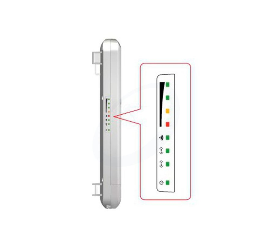 Network - N5 - Dual Polarity Antenna - 802.11an - 14dBi